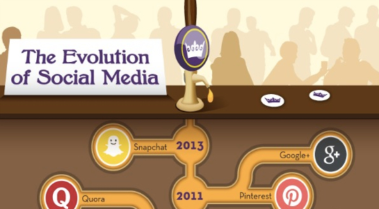 EvolutionSocialMedia-600