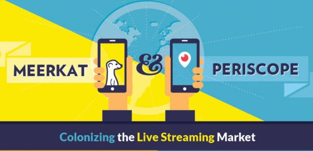 Meerkat et Periscope : définition, chiffres et usages