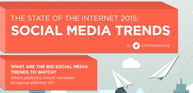 Médias sociaux : les principales tendances en 2015
