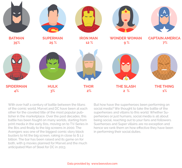infographie-heros-rs-3